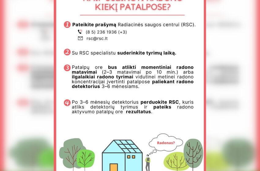 RSC: Kas yra radonas ir kaip nustatoma jo koncentracija patalpų ore?
